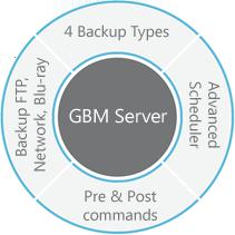 GBM9_Server_Robust